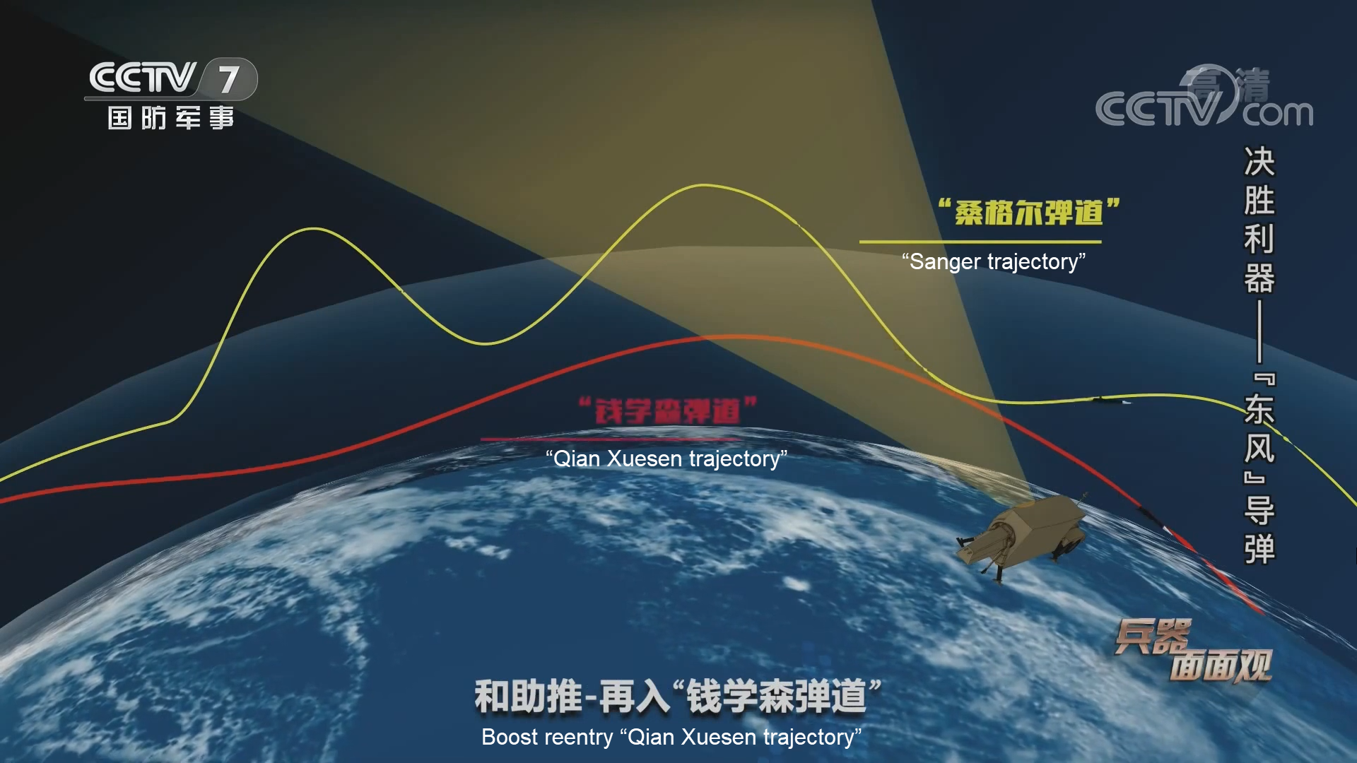 "Ballistic Trajectory - ""Qian Xuesen trajectory"" vs ""Sanger trajectory"" with caption.png"