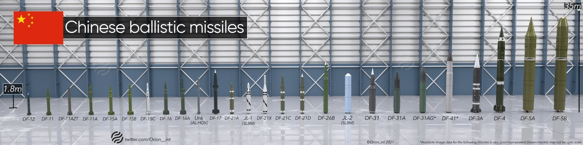 Chinese Ballistic Missiles - Modelling by Orion_int June 2021.jpg
