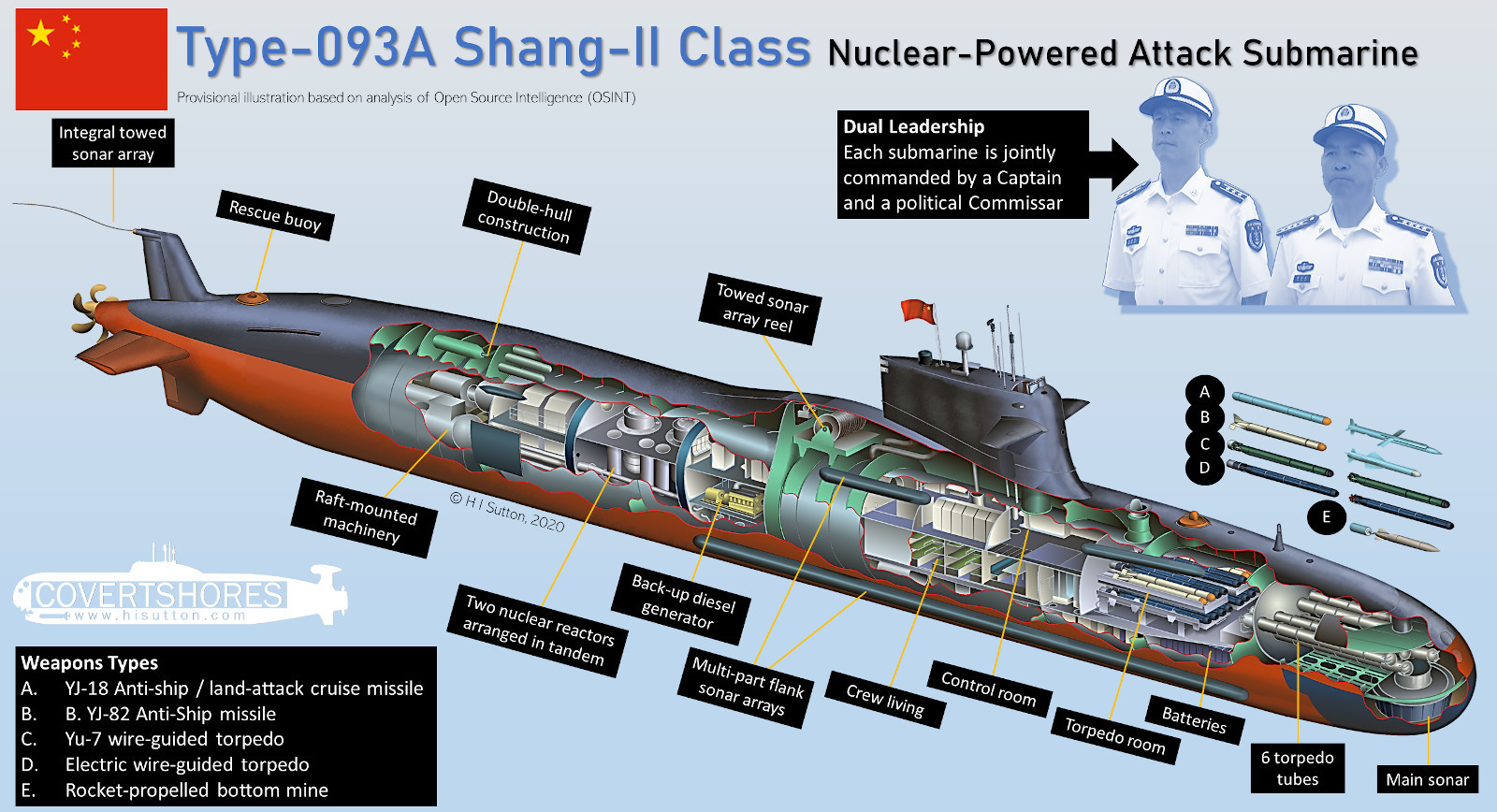 Chinese-Navy-Type-093A-Submarine-Cutaway.jpg