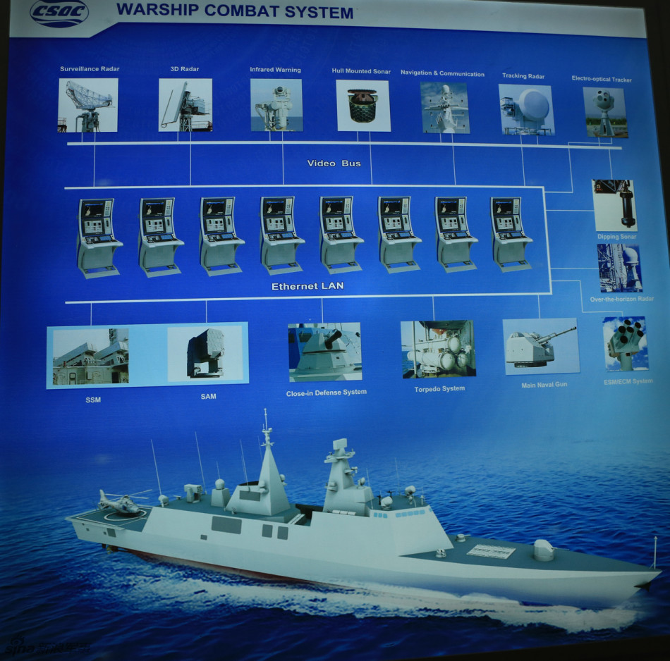 Chinese New High Performance Frigate export pakistaChinese New High Performance Frigate (4).jpg