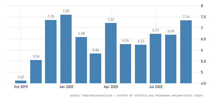 india-inflation-cpi.png