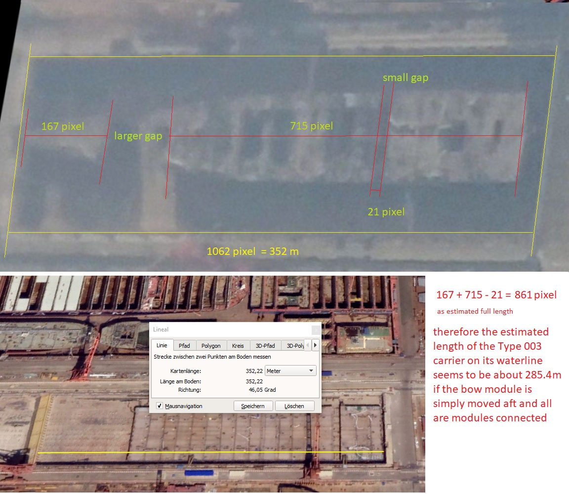 PLN Type 003 estimated length 20201017.jpg