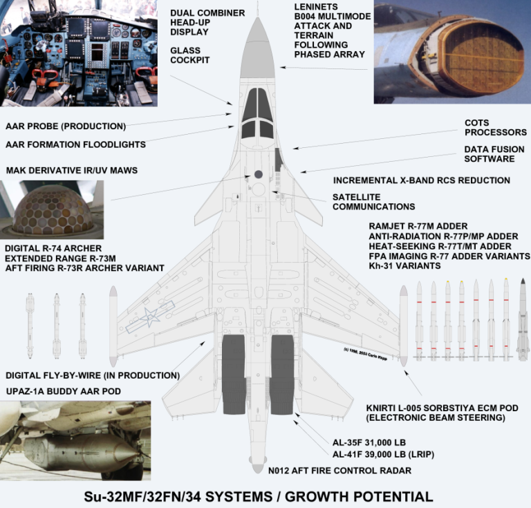 Su-32FN-Systems-PLA-N.png