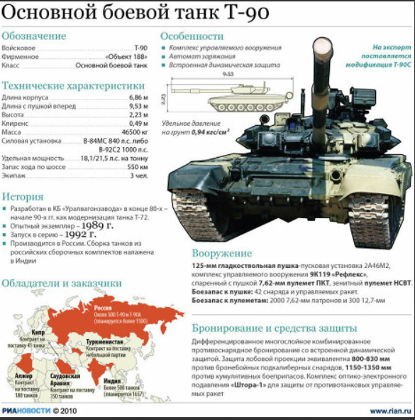 t-90.PNG
