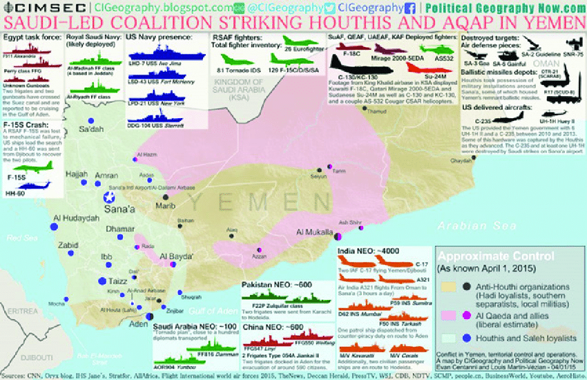 The-Arab-Coalition-led-by-Saudi-Arabia-The-Decisive-Storm-Operation-in-the-Seas.png