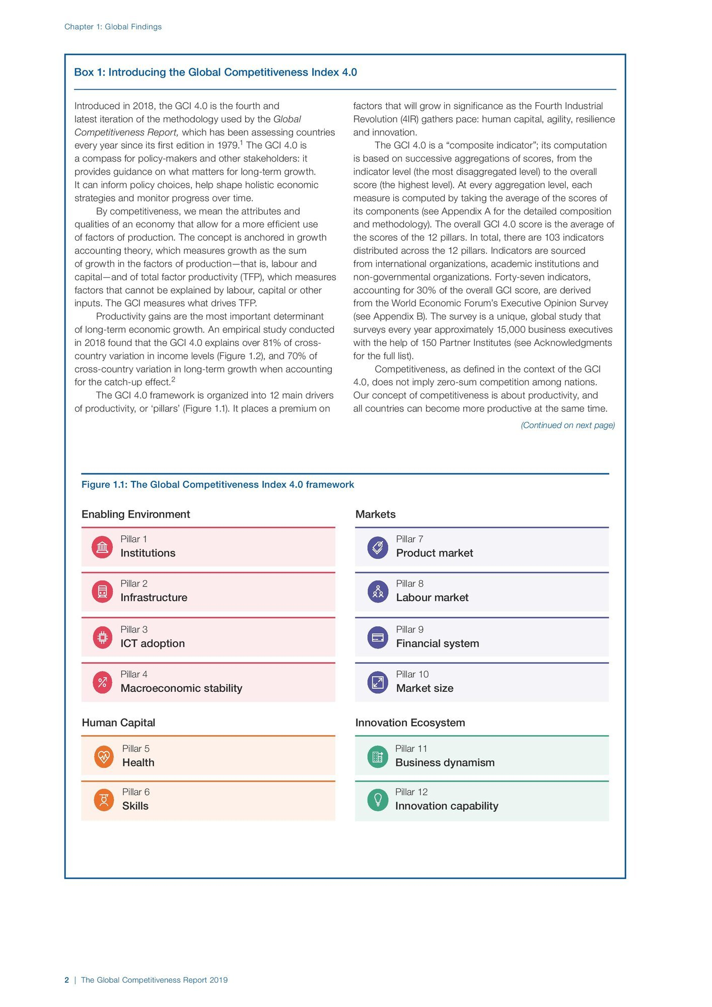 WEF_TheGlobalCompetitivenessReport2019-page-018.jpg